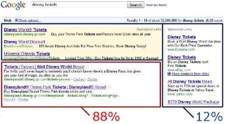 Clic risultati organici Google