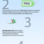 Posizionamento su Google: gli errori più frequenti
