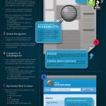 SEO checklist: il tuo sito web è ok?