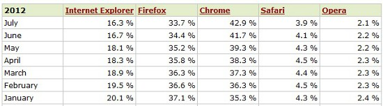 browser-web-2012