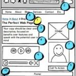 Le caratteristiche della pagina web perfetta