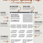 Come creare landing page che convertono in 8 mosse