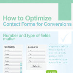 Come aumentare le conversioni dei moduli di contatto?