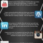 Come usare i social media per fare personal branding