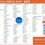 Social media: la mappa del 2013