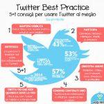 Come usare Twitter in maniera efficace?