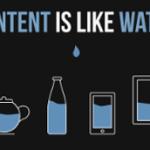 I pregiudizi delle aziende verso i contenuti di qualità