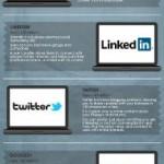 Fare personal branding sui social media: alcuni consigli