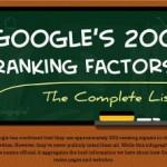 SEO: classifica di 200 fattori per il posizionamento su Google