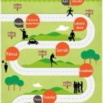 Fare un blog di successo: 7 consigli imperdibili
