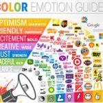 La scelta dei colori per i loghi aziendali: un'infografica