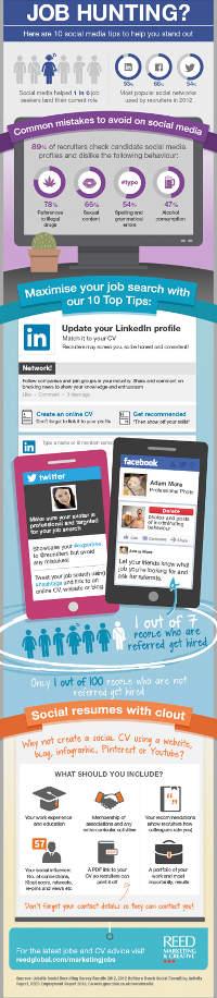 social media social network lavoro