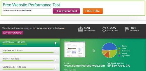 test velocità di caricamento pagina web