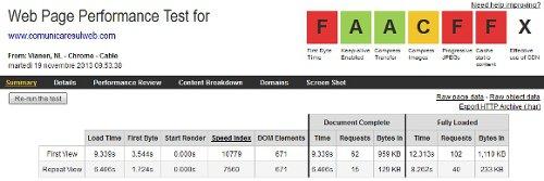 test velocità di caricamento sito web