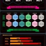 Social media: come li usano le aziende? (Infografica)