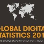Diffusione del digitale in Italia e nel mondo, gennaio 2014