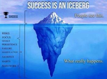 blogger e blog di successo