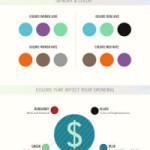 Che rapporto c'è tra colori sul web e CTR?