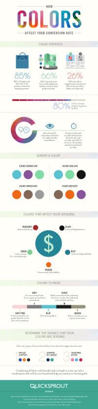 colori CTR ecommerce