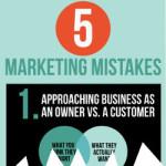 I 5 più gravi errori nel marketing