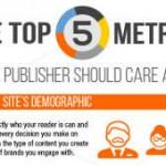 Guadagnare sul web: i 5 parametri che contano davvero!