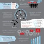 Content marketing vincente in 11 consigli!