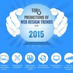 Web design: 6 previsioni per il 2015