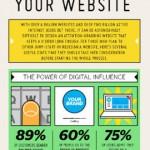 Devi creare il sito aziendale? Leggi queste 10 statistiche!