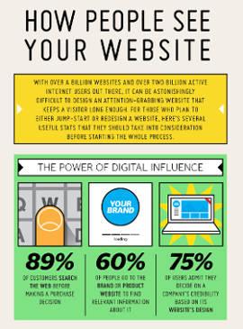 creare sito web usabile