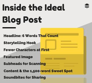 post efficace blog