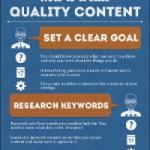 Come creare contenuti di qualità in 5 mosse