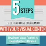Visual content: come aumentare l'engagement in 5 mosse