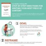 12 consigli per scrivere contenuti SUPER per il tuo business