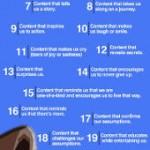 21 tipi di contenuto che attirano gli utenti