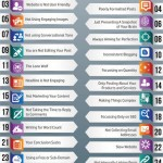 25 errori da evitare nel tuo blogging!