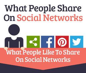 che cosa condividono persone social network