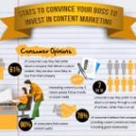 Le statistiche per convincerti a investire nel content marketing!