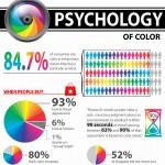 Quanto i colori influenzano i nostri acquisti?