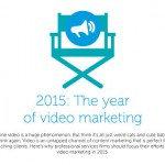 Video marketing: 18 statistiche ne dimostrano il successo