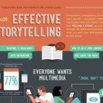 Lo storytelling: un'arma per differenziarti dai concorrenti