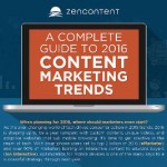 Content marketing: i trend nel 2016