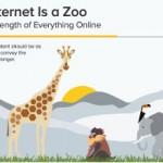 Piccola guida alla lunghezza dei contenuti online