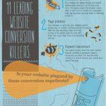 11 errori che uccidono le conversioni sul tuo sito