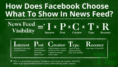 facebook news feed edgerank
