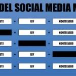 La matrice del social media manager