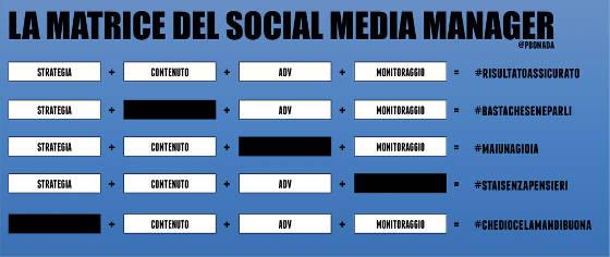 matrice social media manager