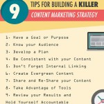 Content marketing strategy: i 9 step per idearla