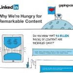 Perché devi creare contenuti di qualità per i tuoi clienti?