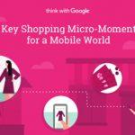 Come la navigazione da mobile cambia le nostre abitudini d'acquisto