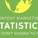 Content marketing: 6 statistiche su quanto è importante